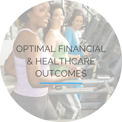 Optimal Financial and Healthcare Outcomes